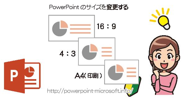 PowerPointのプレゼンテーションファイルのサイズ変更