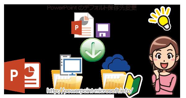 PowerPointの既定の保存先の変更方法