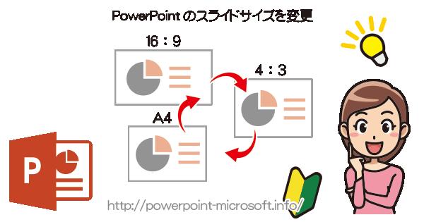 PowerPointのスライドサイズを変更する