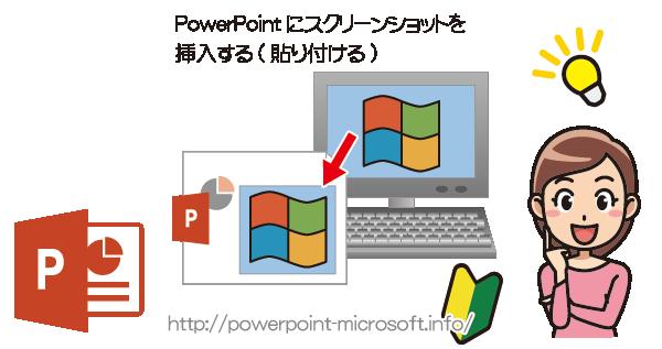 PowerPointにスクリーンショットを挿入/貼付ける