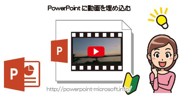 PowerPointのスライドに動画を挿入する