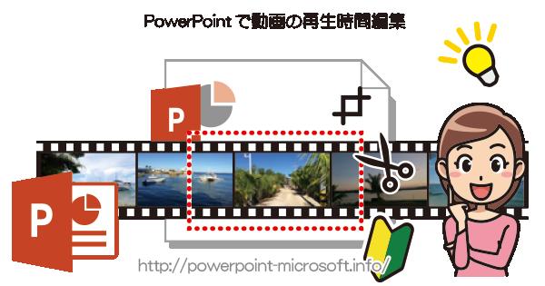 PowerPointで動画の再生時間を編集する