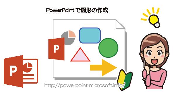 PowerPointで図形を作成し色と線の設定を変更