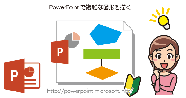 PowerPointで複雑な図形やフローチャートをを描く