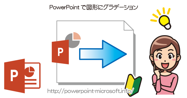 PowerPointで作成した図形にグラデーションを設定する