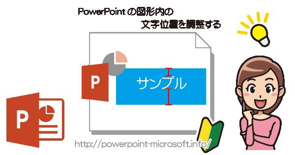 図形の中の文字位置を調整する|PowerPointの使い方