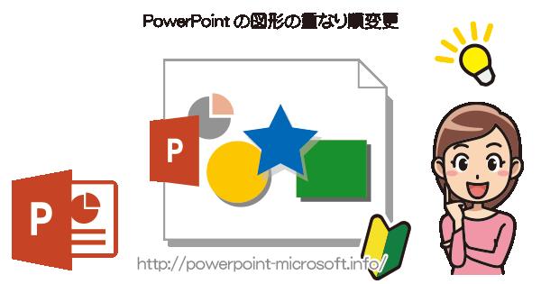 "PowerPointの""図形やオブジェクトの重なり順を変更"""