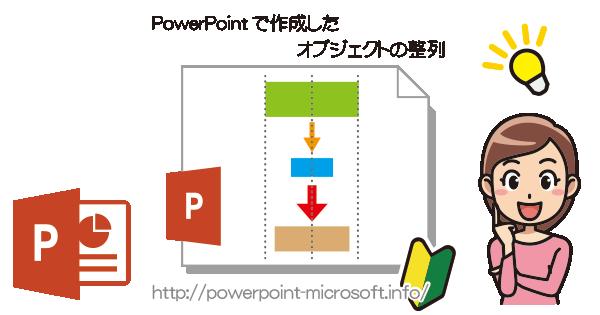 PowerPointで作成した図形・オブジェクトの整列
