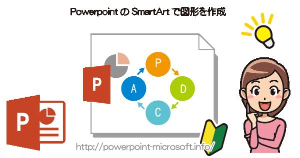 PowerPointのSmartArtで図形を作成する