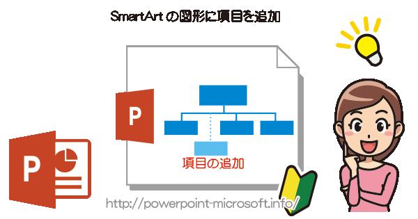 SmartArtの図形に項目を追加
