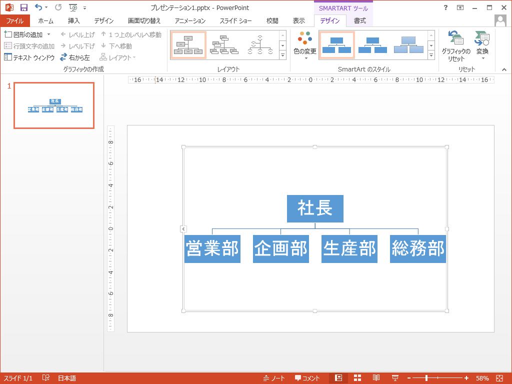 SmartArtの組織図に変換されたイメージ