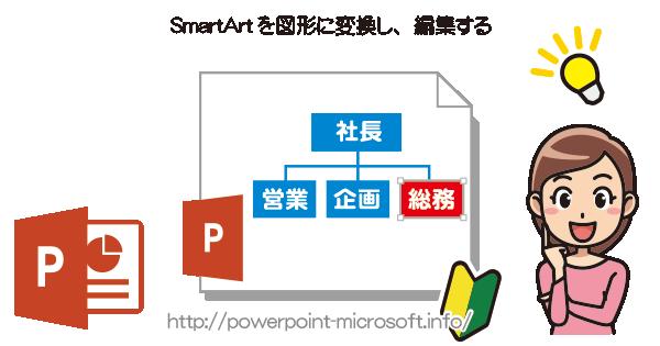 PowerPointのSmartArtを図形に変換し編集