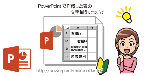 PowerPointの表のセル内にある文字揃えを変更する