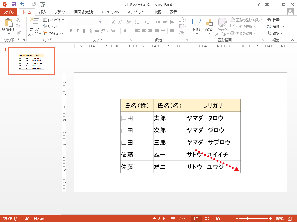 PowerPointに貼り付けた表のサイズを調整する