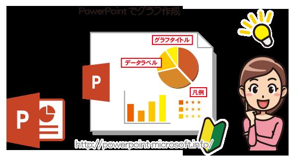 PowewrPointでグラフを作成する