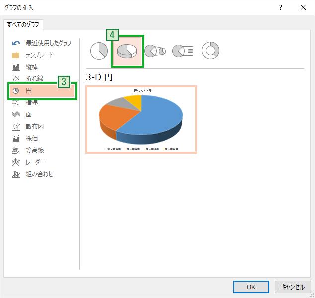 PowerPoinに3Dの円グラフのを挿入する
