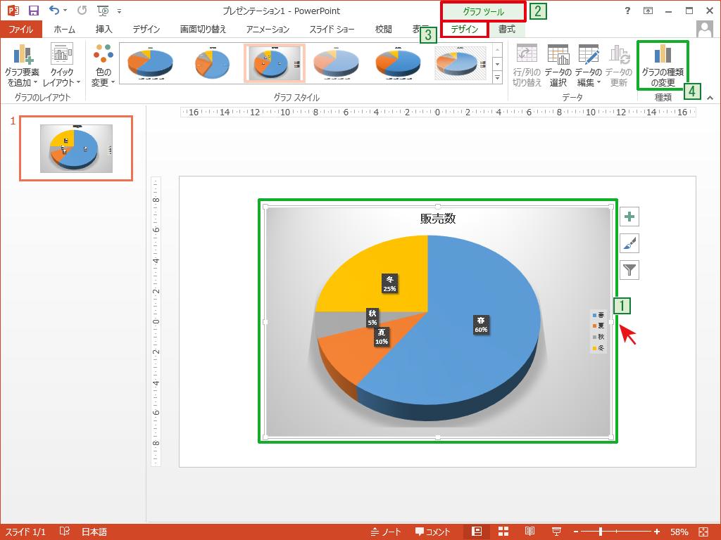 PowerPointで作成したグラフの種類の変更