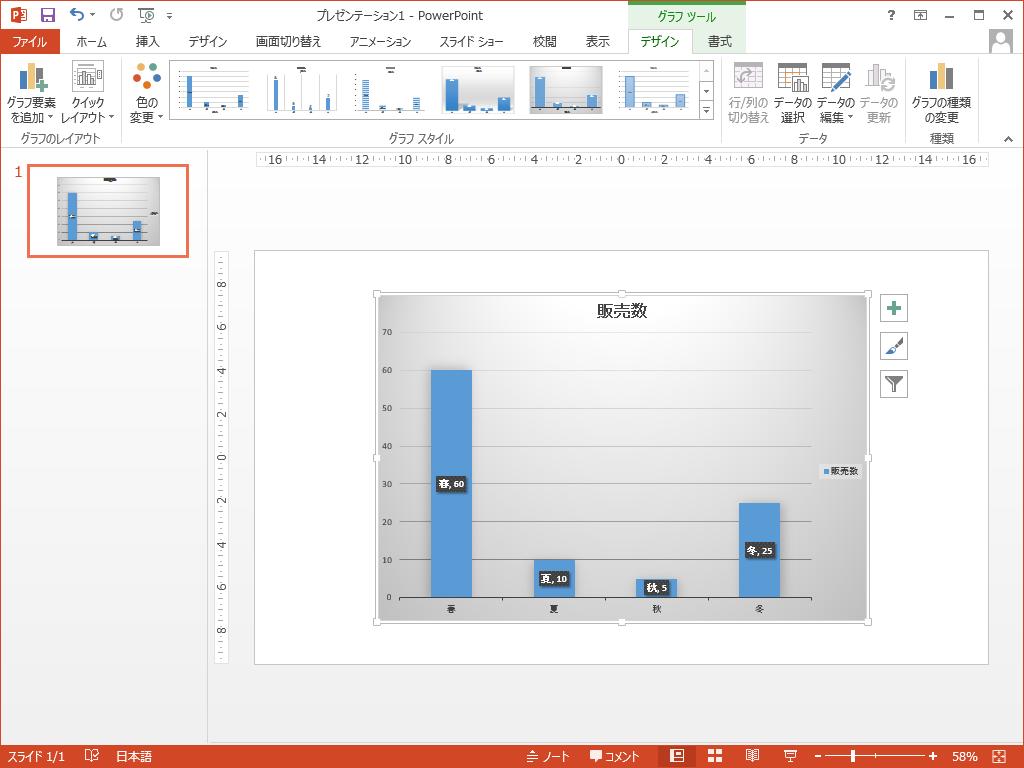 PowerPointで作成したグラフが変更されたイメージ