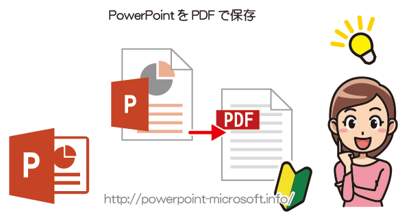PowerPointデータをPDF形式に変換して保存