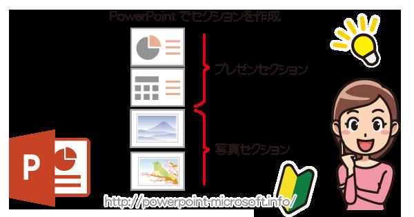 スライドをセクションに分けて管理|PowerPointの使い方