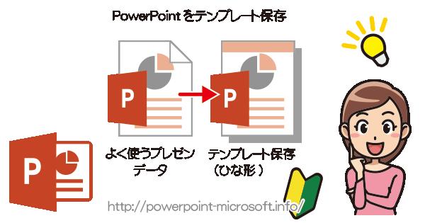 PowerPointをテンプレートとして保存する